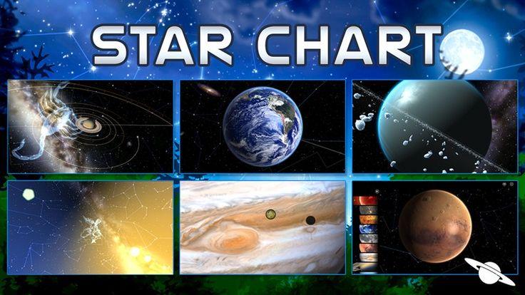 Union Cosmos Star Chart 1